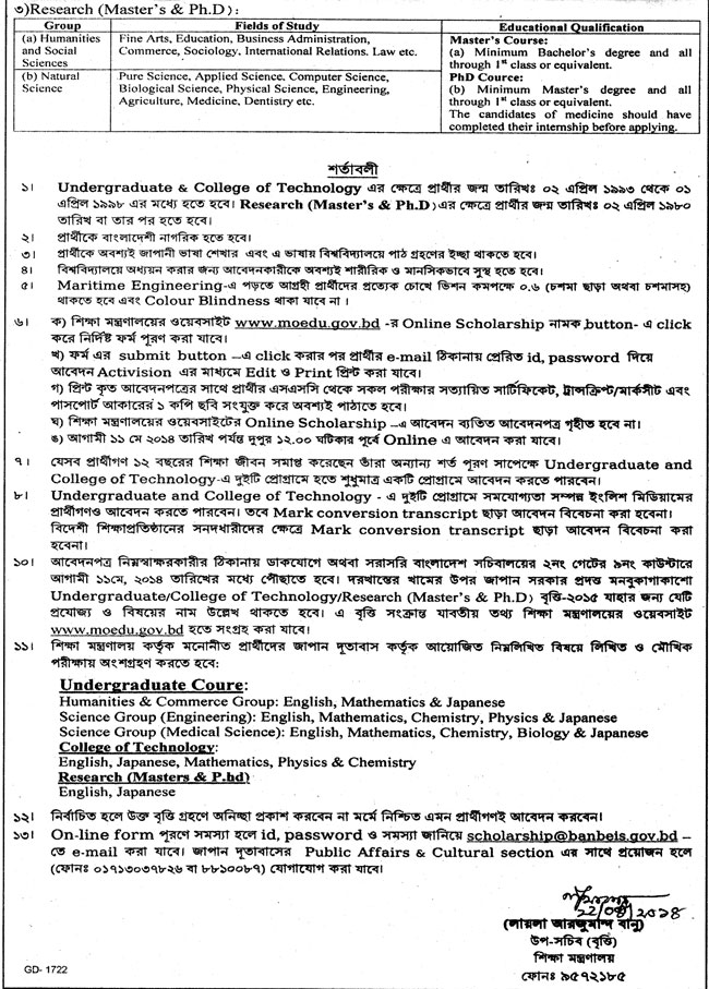 Monbukagakusho Scholarship 2015 for deshi Students on application approved, application cartoon, application database diagram, application in spanish, application insights, application to rent california, application meaning in science, application for scholarship sample, application template, application clip art, application error, application trial, application to date my son, application for employment, application submitted, application to join motorcycle club, application for rental, application to join a club, application to be my boyfriend, application service provider,